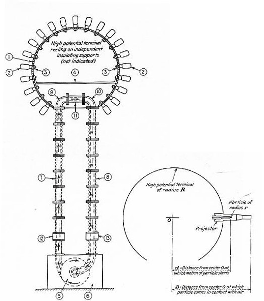 nikola tesla schematics all image about wiring diagram and